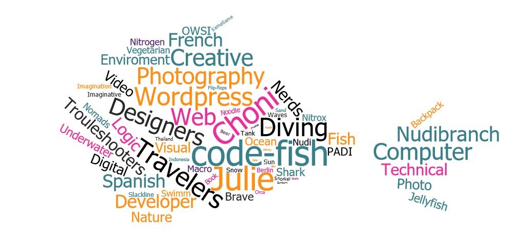 About us information in a word cloud