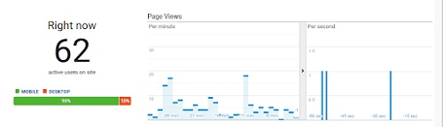 Google Analytics for Dive Centers 2